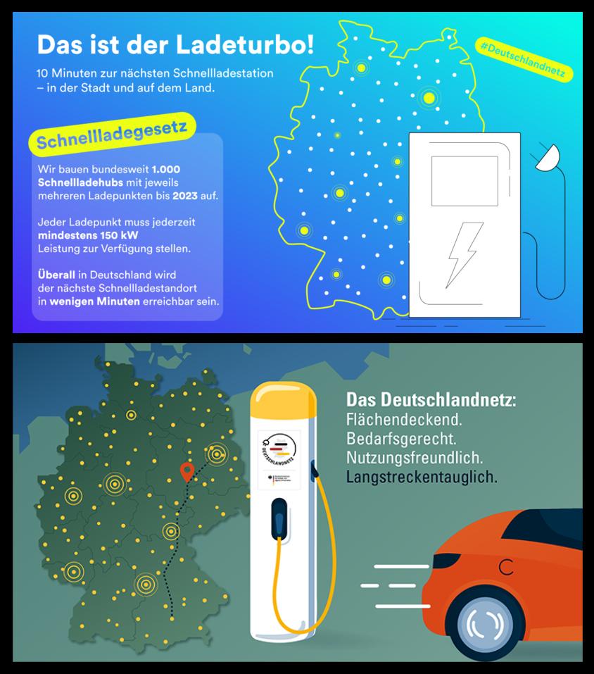 Deutschlandnetz